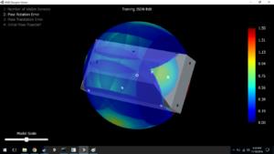 3D Viz Rotation 1