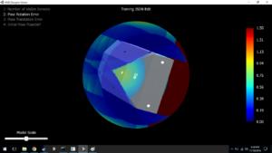 3D Viz Rotation 2